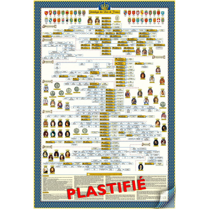Plastified Poster of the Genealogical Tree of the Kings of France - 1