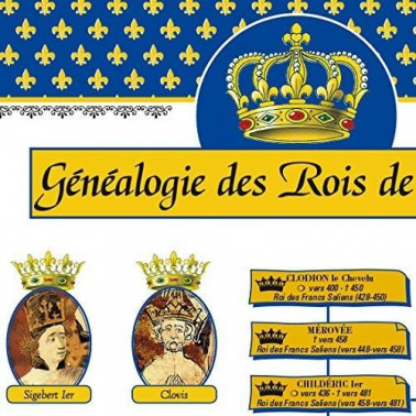Poster of the Genealogical Tree of the Kings of France - 4