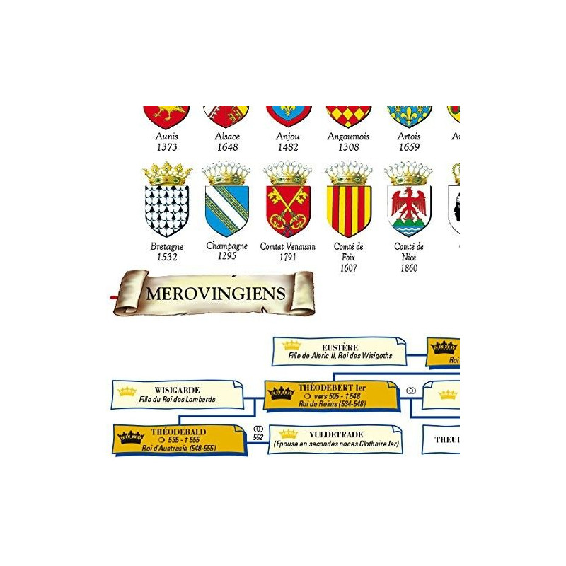 Plastified Poster of the Genealogical Tree of the Kings of France - 5