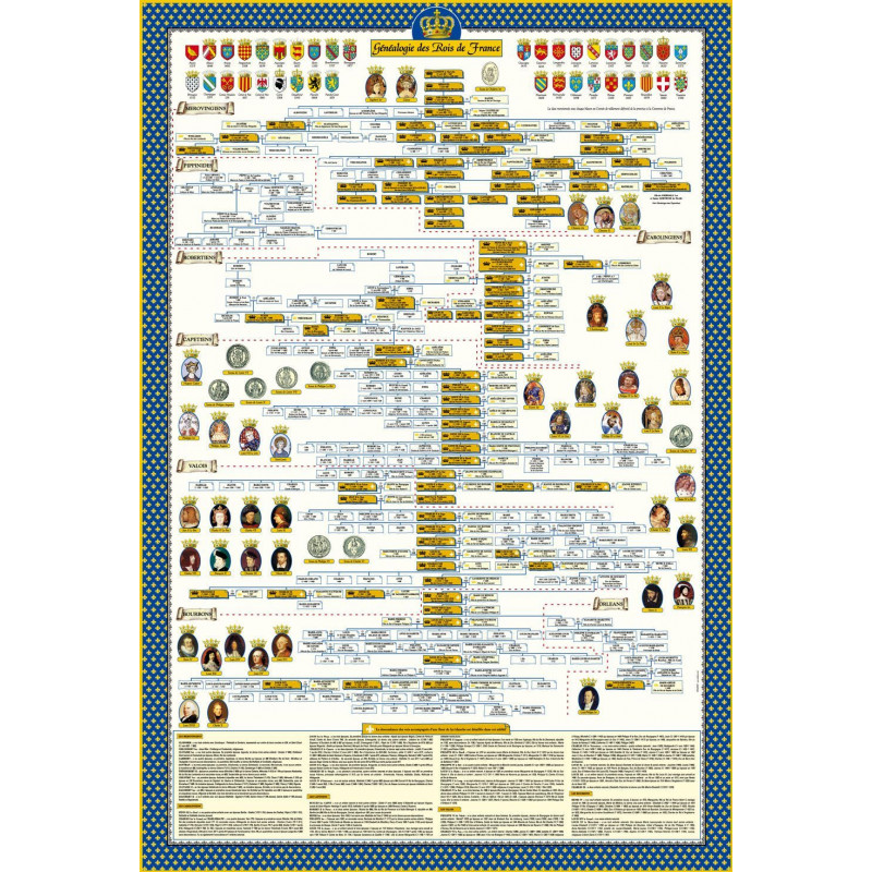 Plastified Poster of the Genealogical Tree of the Kings of France - 4