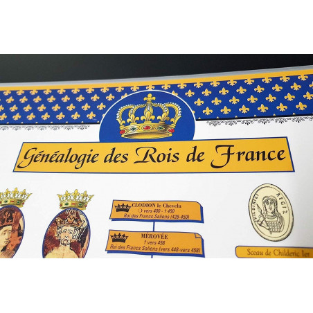 Gift Card - Delivery included France